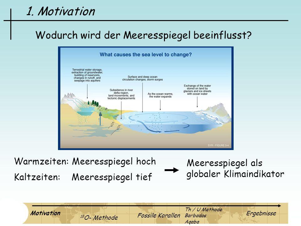 1. Motivation Wodurch wird der Meeresspiegel beeinflusst