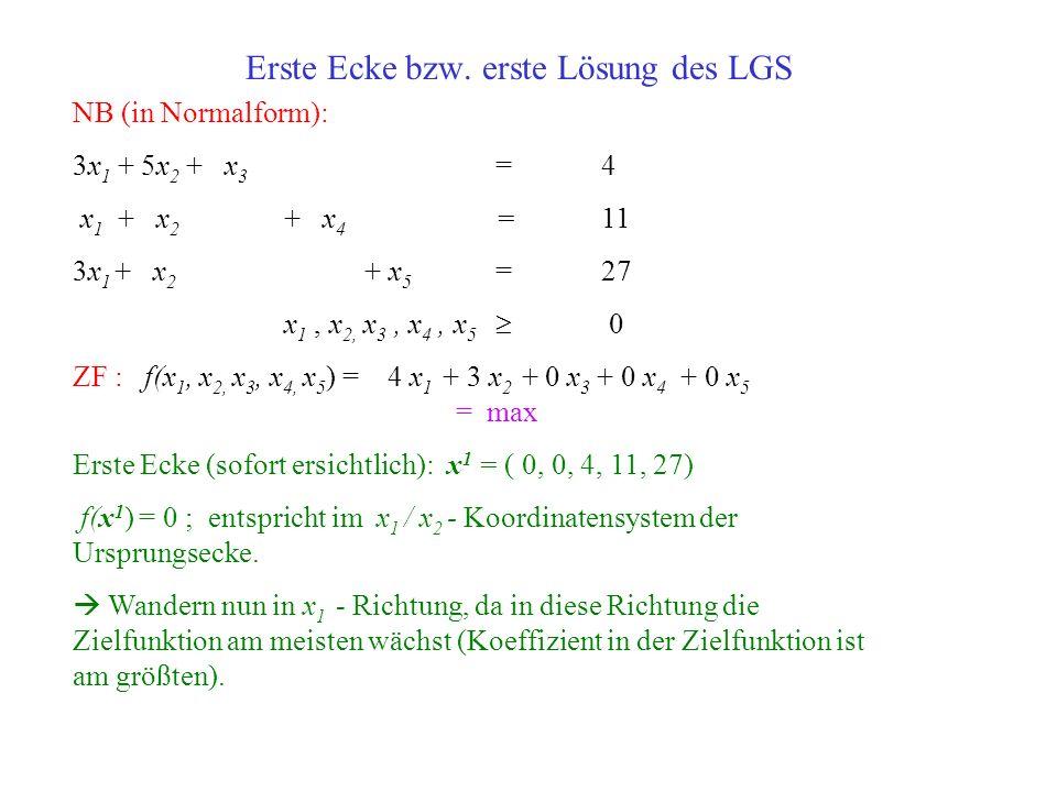 Erste Ecke bzw. erste Lösung des LGS