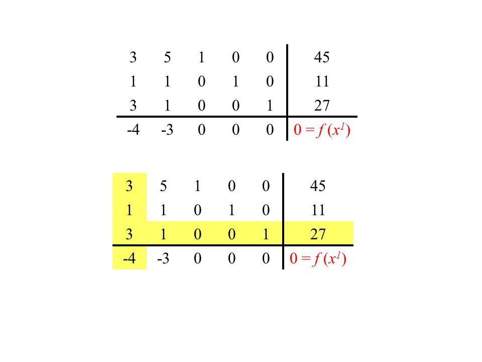3 5 1 45 11 27 -4 -3 0 = f (x1) 3 5 1 45 11 27 -4 -3 0 = f (x1)