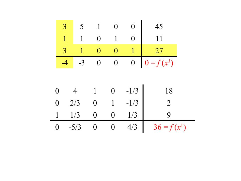 3 5 1 45 11 27 -4 -3 0 = f (x1) 4 1 -1/3 18 2/3 2 1/3 9 -5/3 4/3 36 = f (x1)