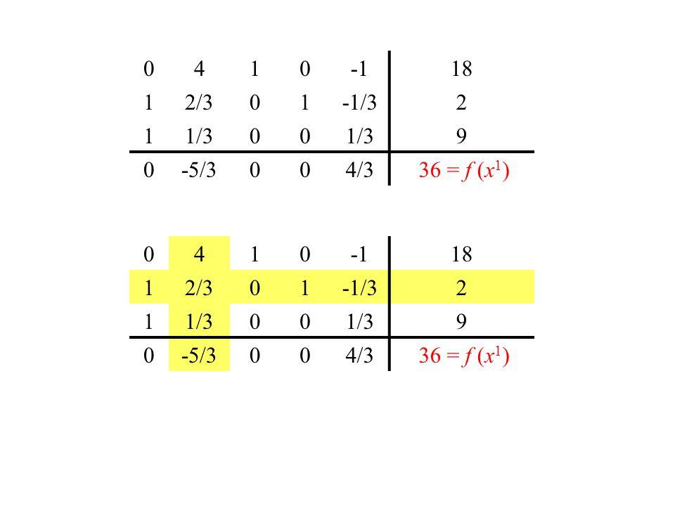 4 1 -1 18 2/3 -1/3 2 1/3 9 -5/3 4/3 36 = f (x1) 4 1 -1 18 2/3 -1/3 2 1/3 9 -5/3 4/3 36 = f (x1)