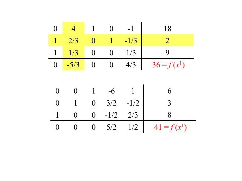 4 1 -1 18 2/3 -1/3 2 1/3 9 -5/3 4/3 36 = f (x1) 1 -6 6 3/2 -1/2 3 2/3 8 5/2 1/2 41 = f (x1)