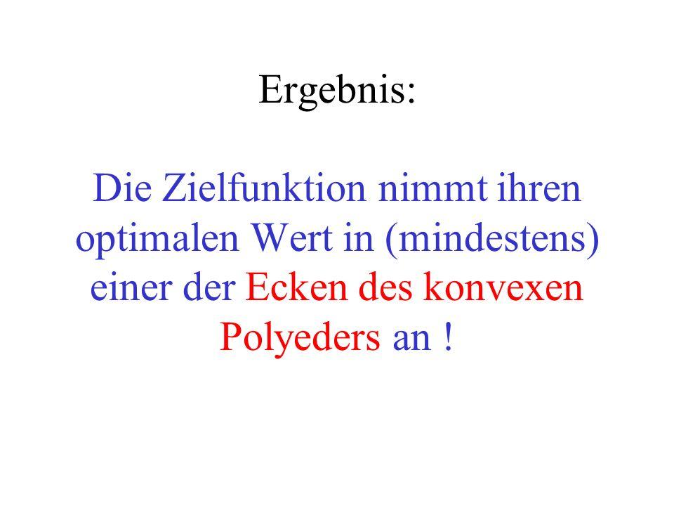 Ergebnis: Die Zielfunktion nimmt ihren optimalen Wert in (mindestens) einer der Ecken des konvexen Polyeders an !