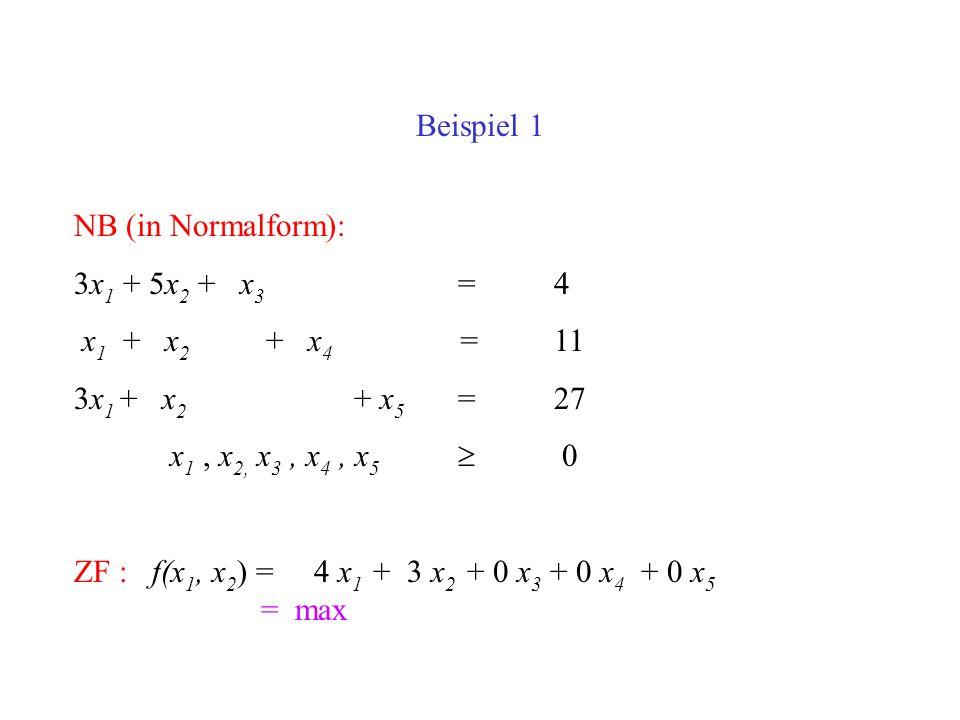 Beispiel 1 NB (in Normalform): 3x1 + 5x2 + x3 = 4. x1 + x2 + x4 = 11. 3x1 + x2 + x5 = 27.
