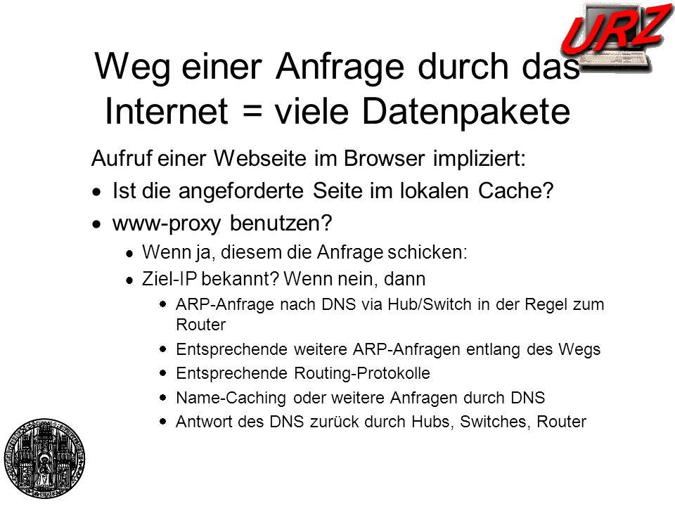 Weg einer Anfrage durch das Internet = viele Datenpakete