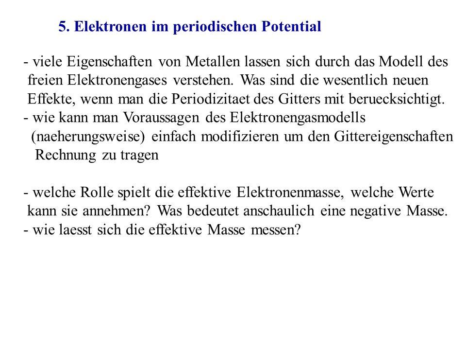 5. Elektronen im periodischen Potential