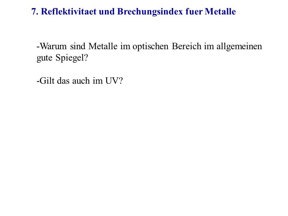 7. Reflektivitaet und Brechungsindex fuer Metalle