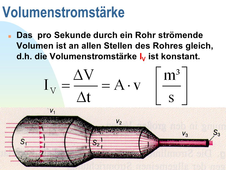 Volumenstromstärke