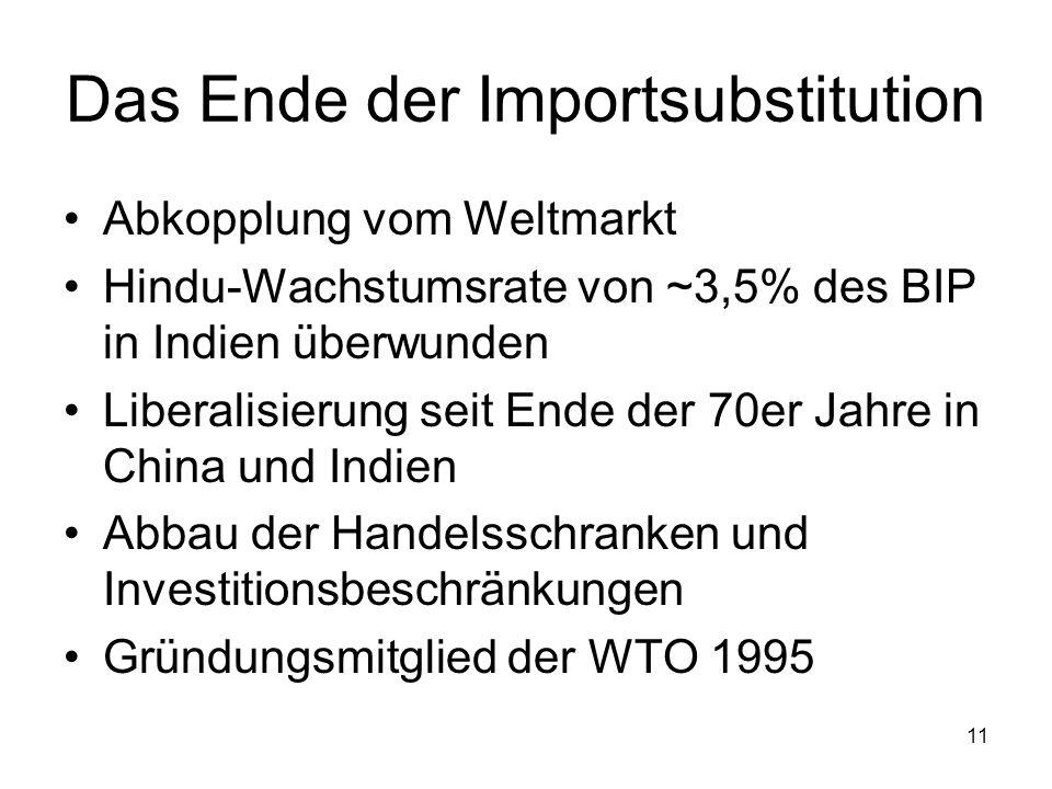 Das Ende der Importsubstitution