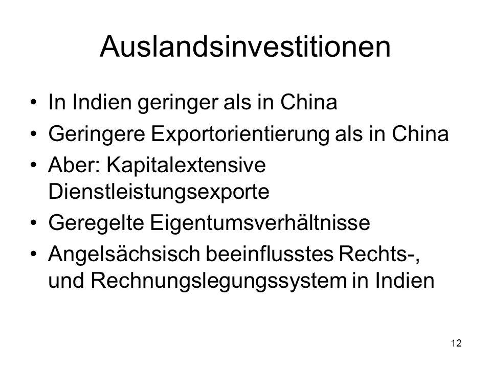 Auslandsinvestitionen