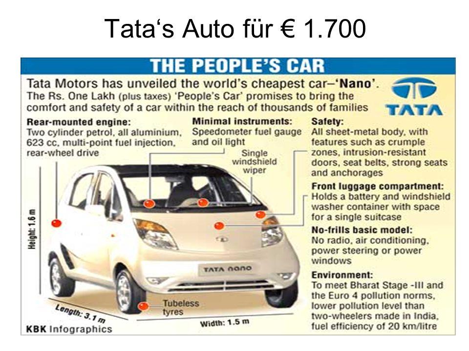 Tata's Auto für € 1.700
