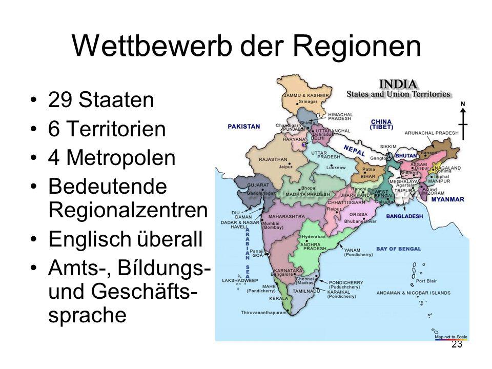 Wettbewerb der Regionen