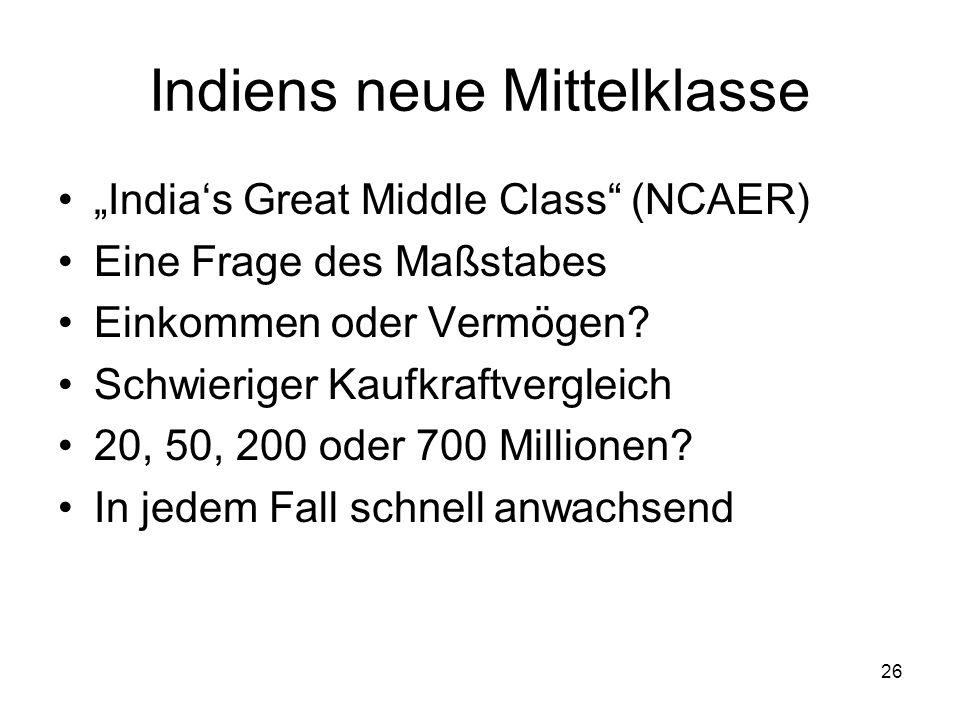 Indiens neue Mittelklasse