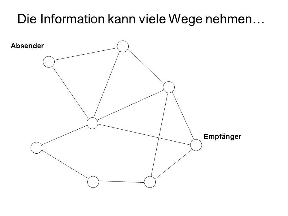 Die Information kann viele Wege nehmen…