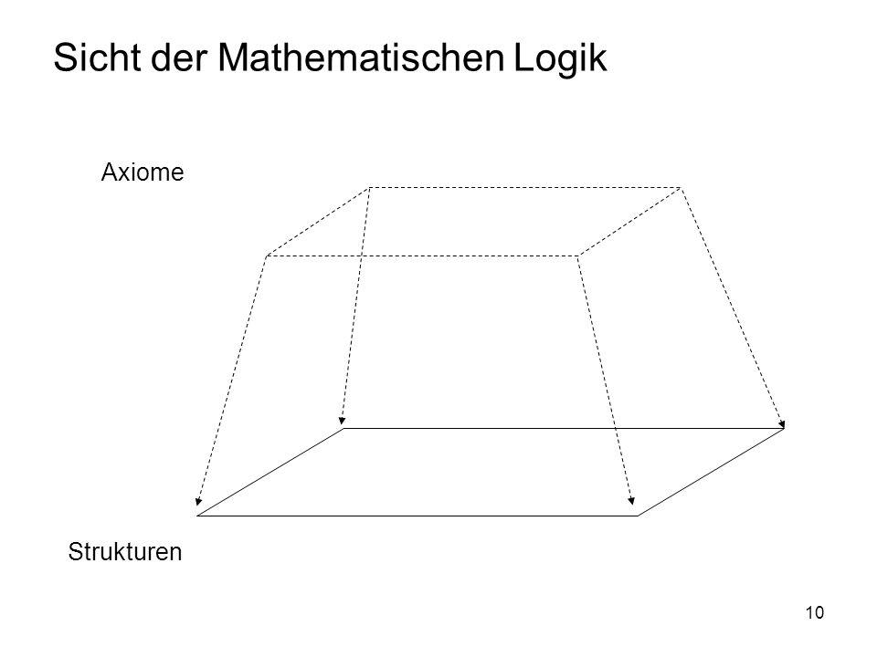 Sicht der Mathematischen Logik