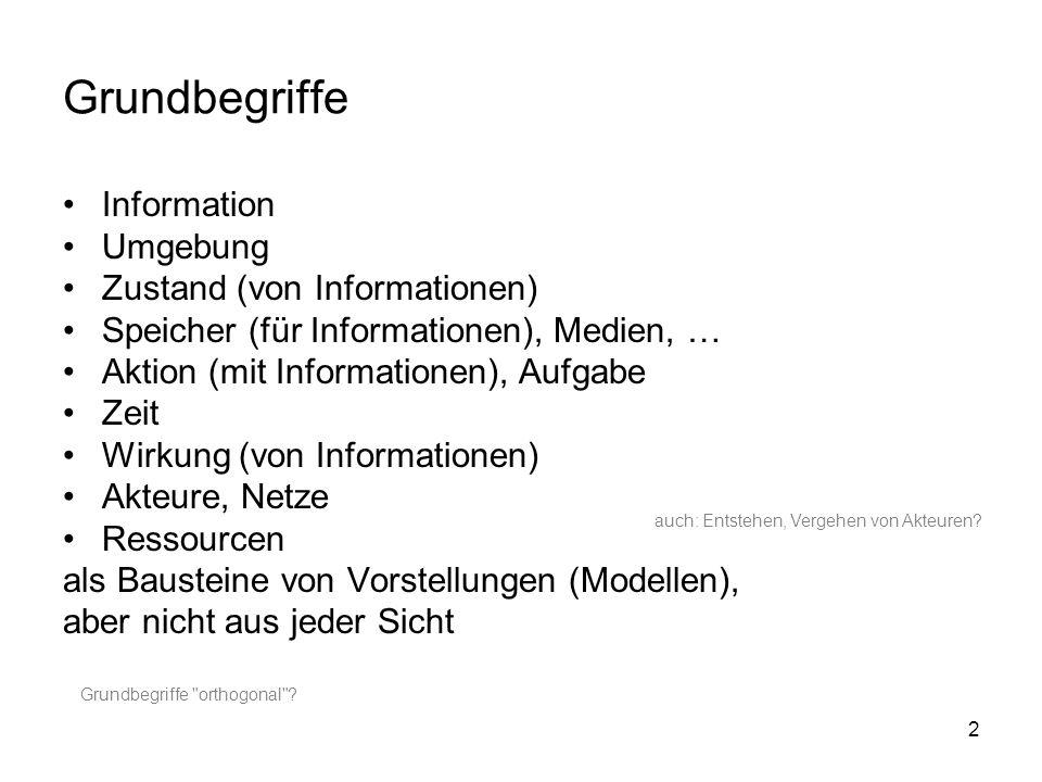 Grundbegriffe Information Umgebung Zustand (von Informationen)