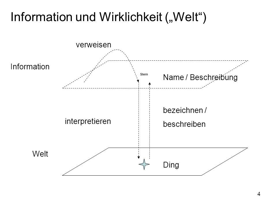 """Information und Wirklichkeit (""""Welt )"""