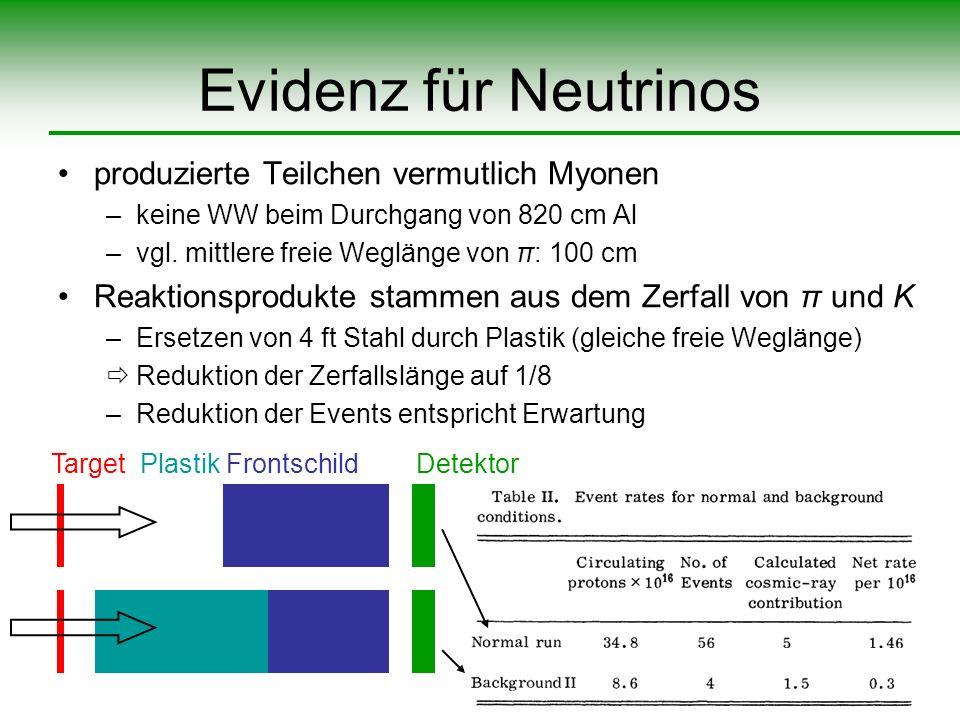 Evidenz für Neutrinos produzierte Teilchen vermutlich Myonen