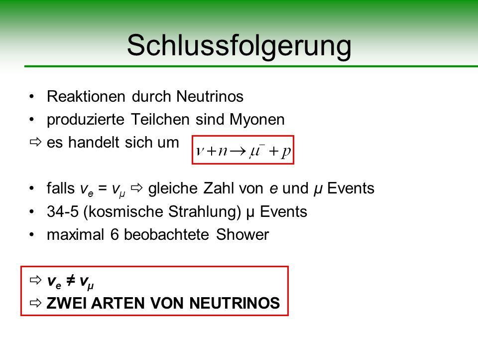 Schlussfolgerung Reaktionen durch Neutrinos
