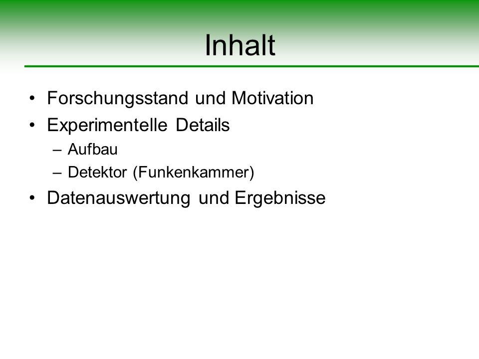 Inhalt Forschungsstand und Motivation Experimentelle Details