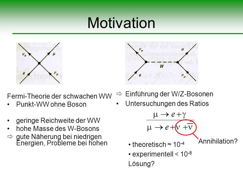 Motivation Einführung der W/Z-Bosonen Fermi-Theorie der schwachen WW