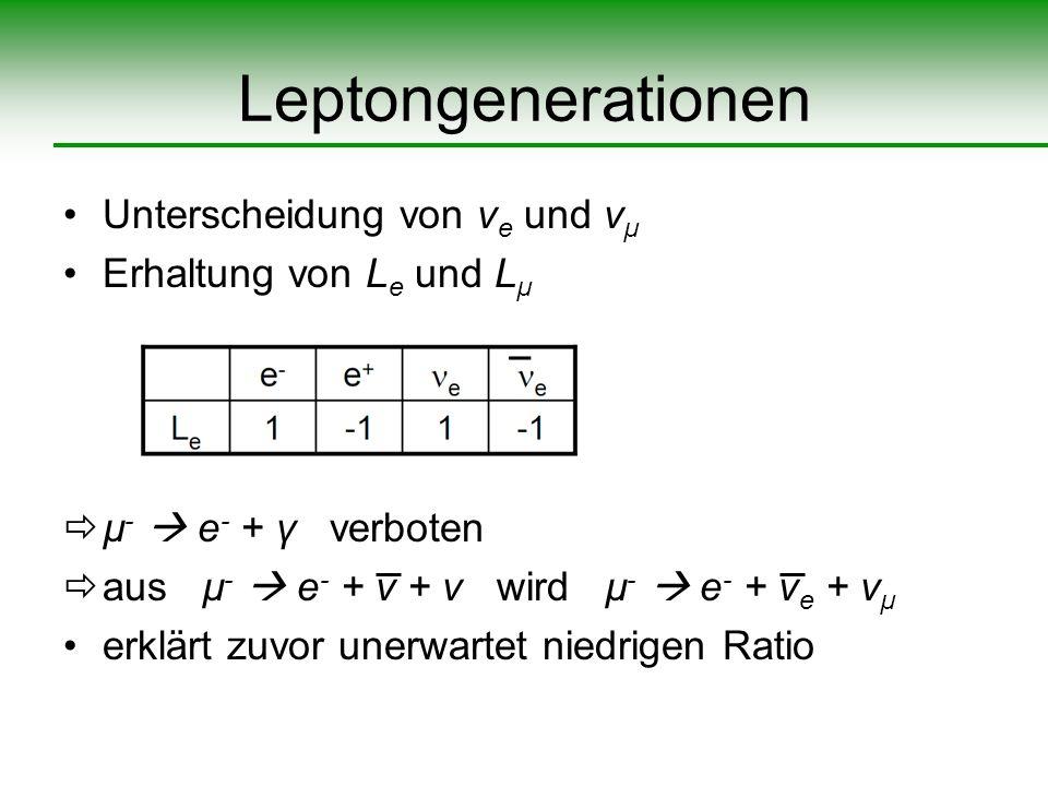 Leptongenerationen Unterscheidung von νe und νµ