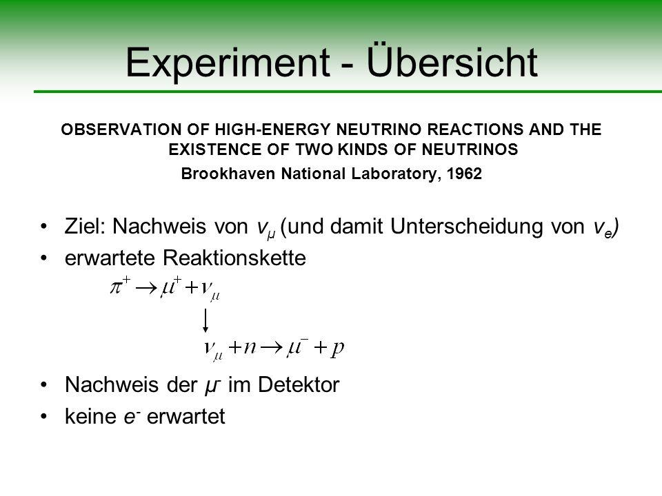 Experiment - Übersicht