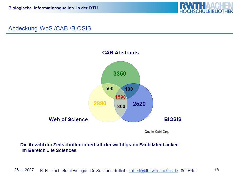 Abdeckung WoS /CAB /BIOSIS
