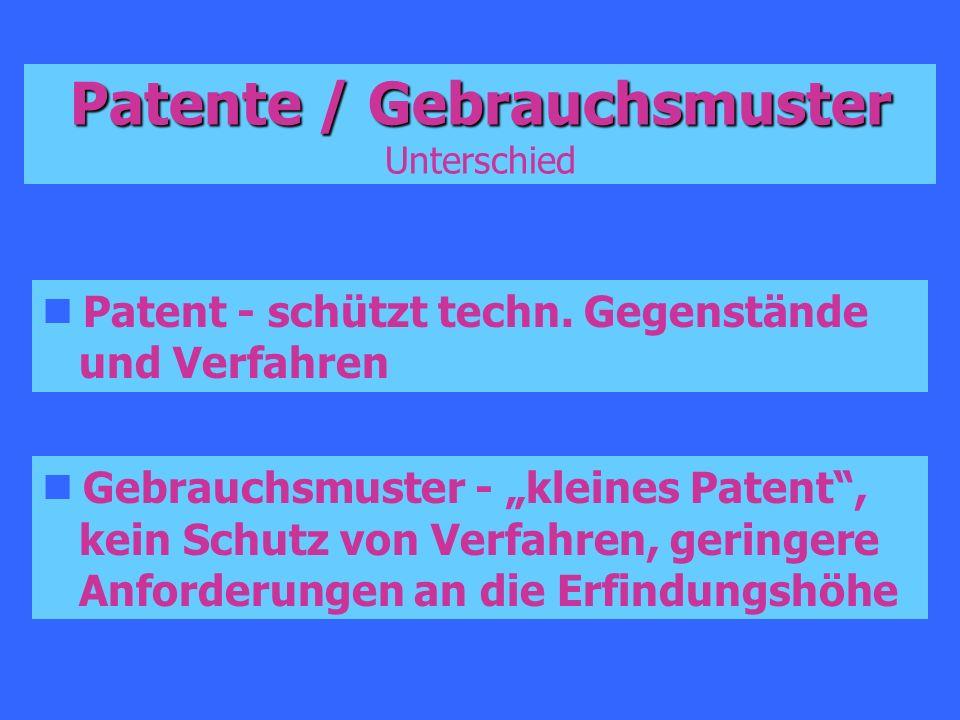 Patente / Gebrauchsmuster Unterschied