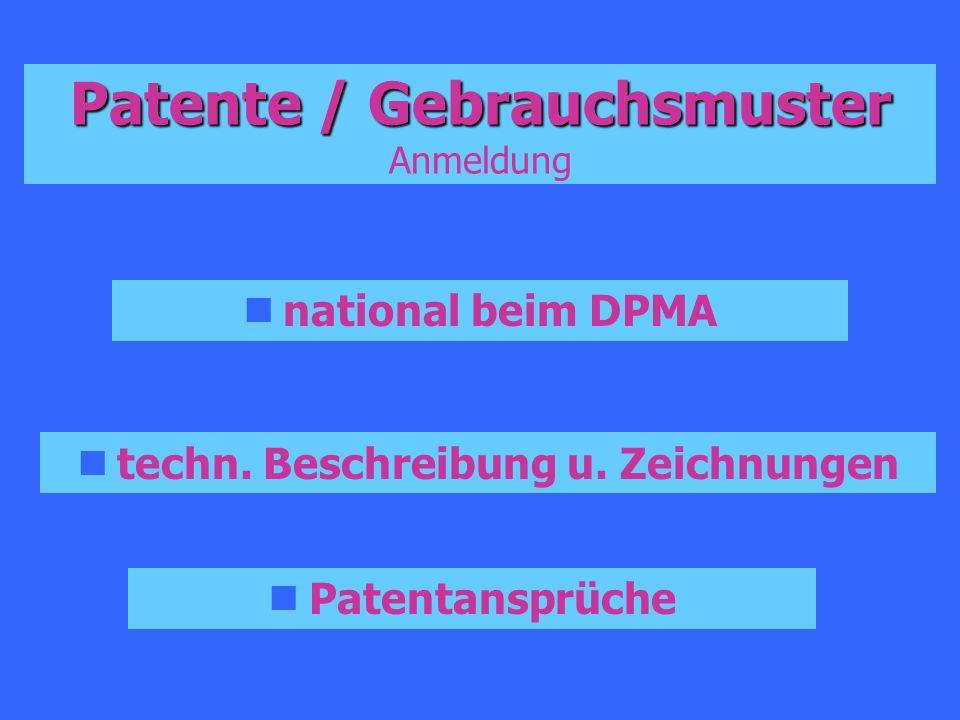 Patente / Gebrauchsmuster Anmeldung