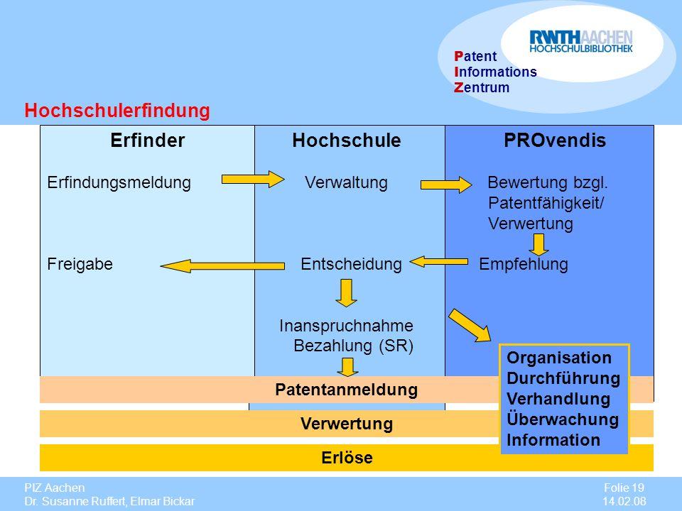 Hochschulerfindung Erfinder Hochschule Erfindungsmeldung Freigabe