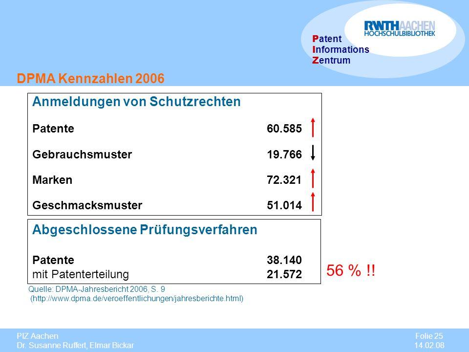 56 % !! DPMA Kennzahlen 2006 Anmeldungen von Schutzrechten