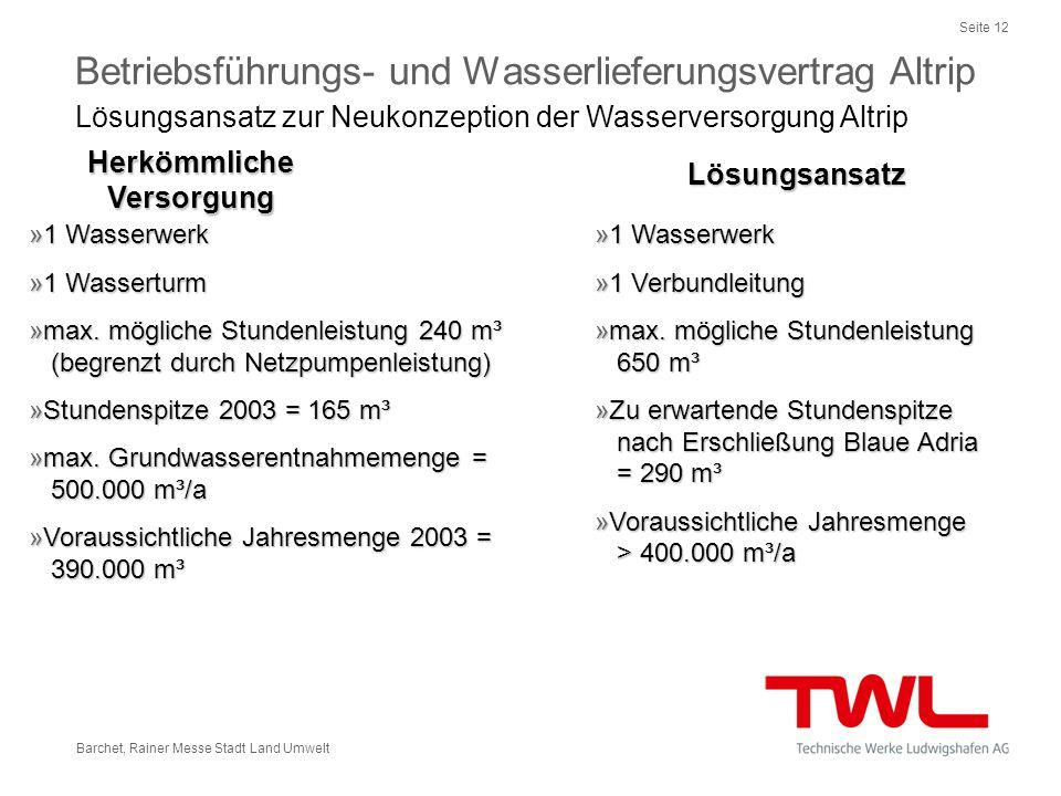 Betriebsführungs- und Wasserlieferungsvertrag Altrip