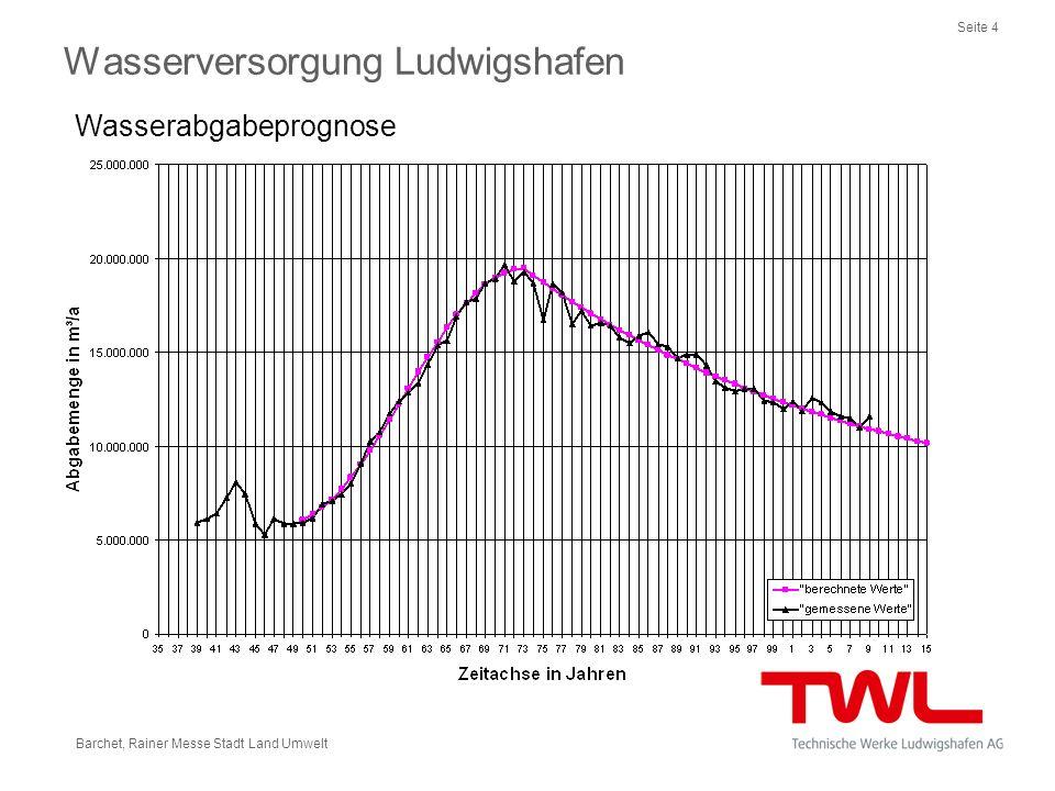 Wasserversorgung Ludwigshafen