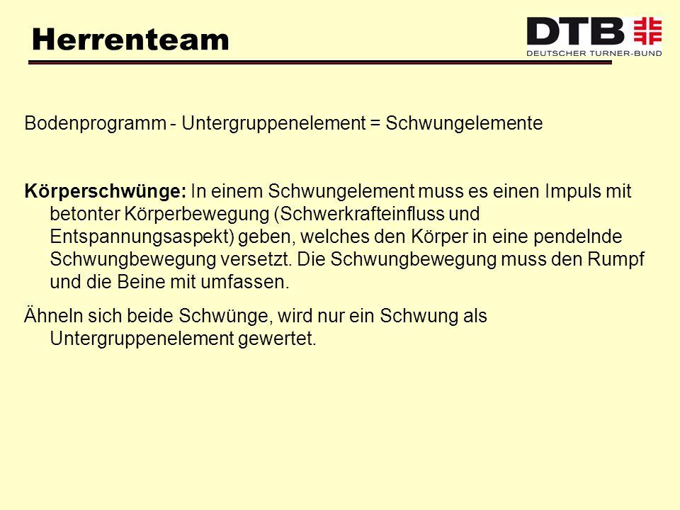 Herrenteam Bodenprogramm - Untergruppenelement = Schwungelemente