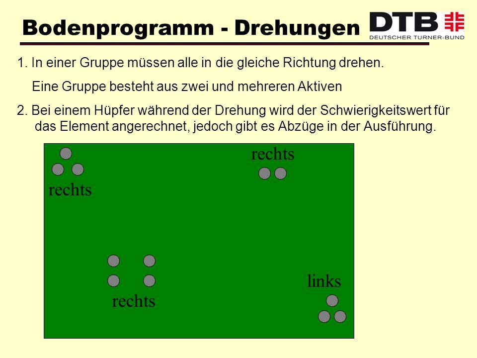 Bodenprogramm - Drehungen