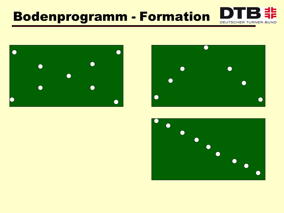 Bodenprogramm - Formation