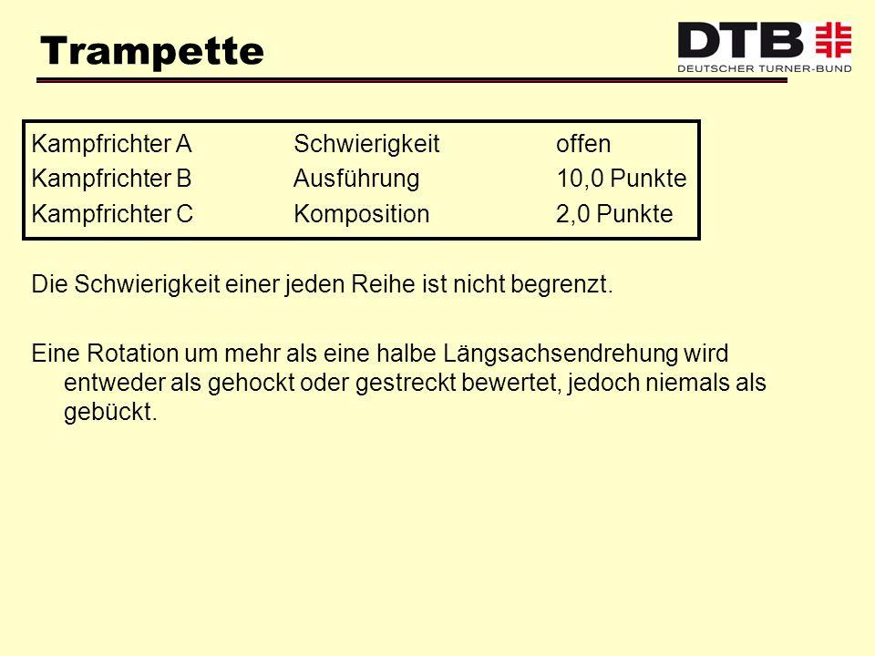 Trampette Kampfrichter A Schwierigkeit offen