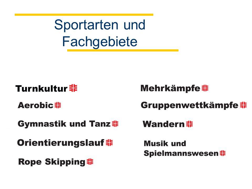 Sportarten und Fachgebiete