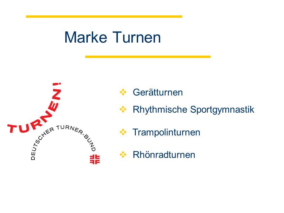 Marke Turnen Gerätturnen Rhythmische Sportgymnastik Trampolinturnen
