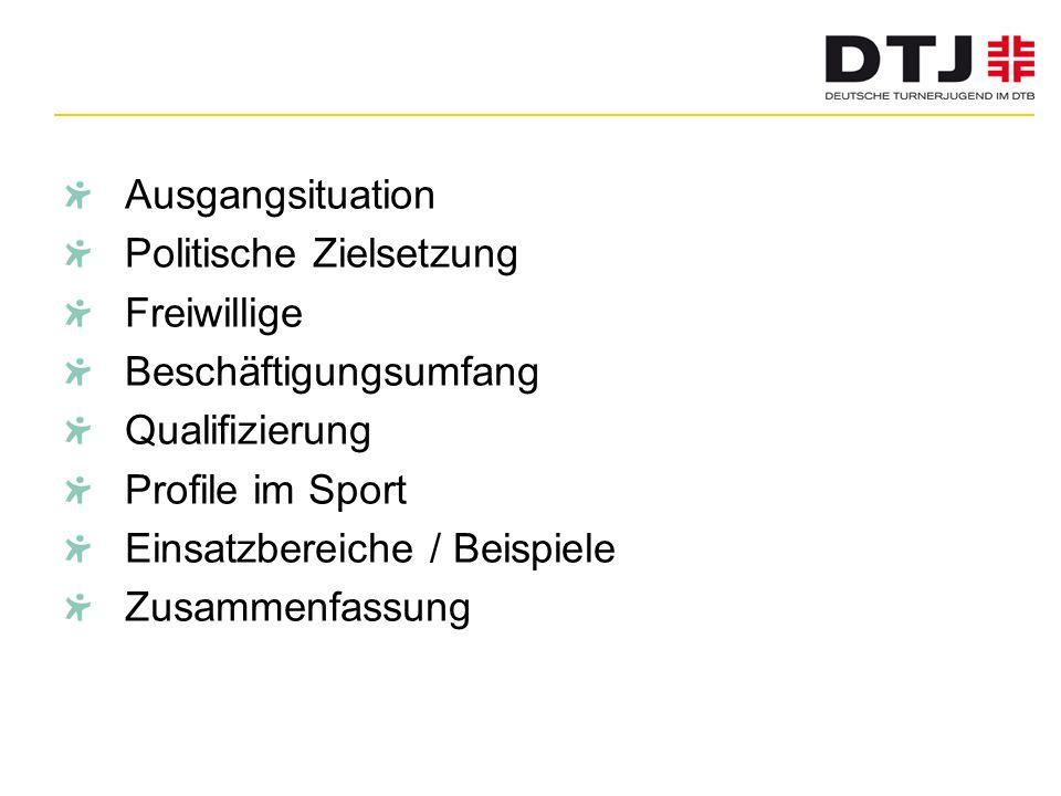 Ausgangsituation Politische Zielsetzung. Freiwillige. Beschäftigungsumfang. Qualifizierung. Profile im Sport.