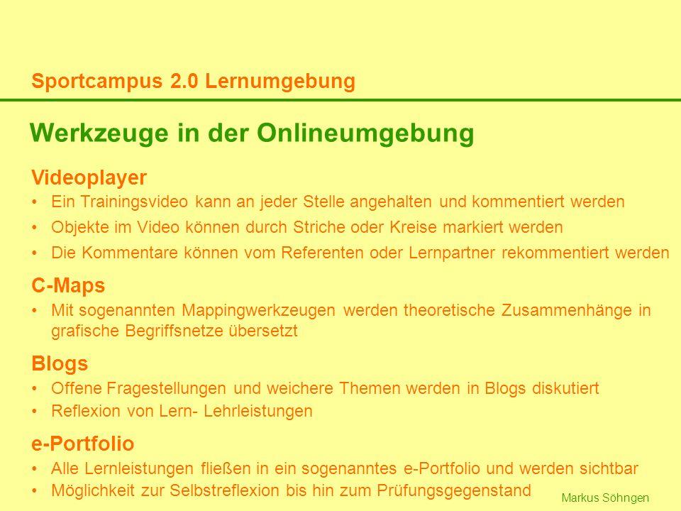 Werkzeuge in der Onlineumgebung