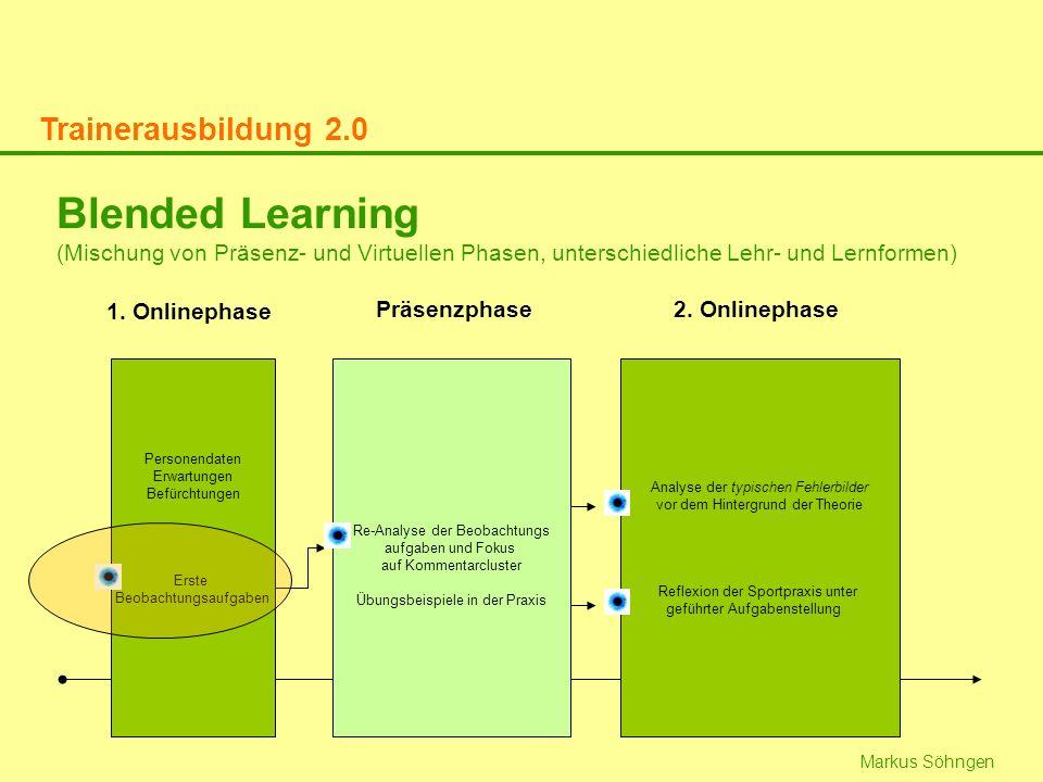 Trainerausbildung 2.0 Blended Learning (Mischung von Präsenz- und Virtuellen Phasen, unterschiedliche Lehr- und Lernformen)