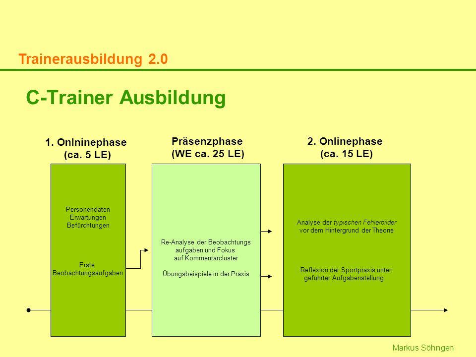 C-Trainer Ausbildung Trainerausbildung 2.0 1. Onlninephase (ca. 5 LE)