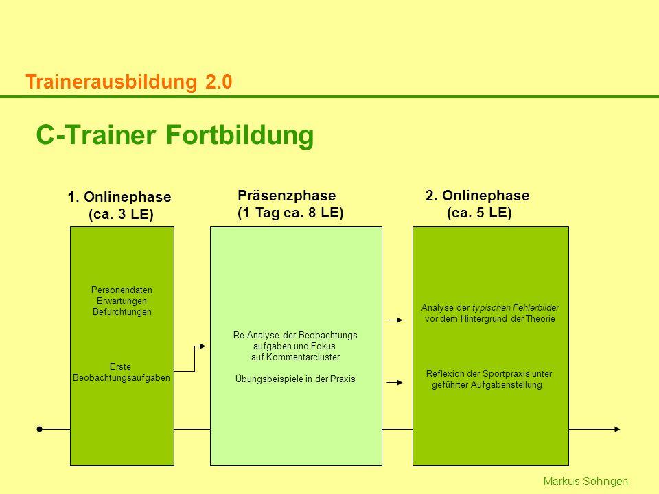 C-Trainer Fortbildung