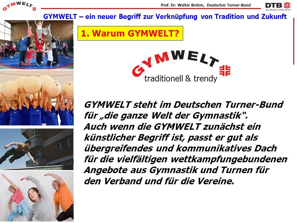 GYMWELT steht im Deutschen Turner-Bund