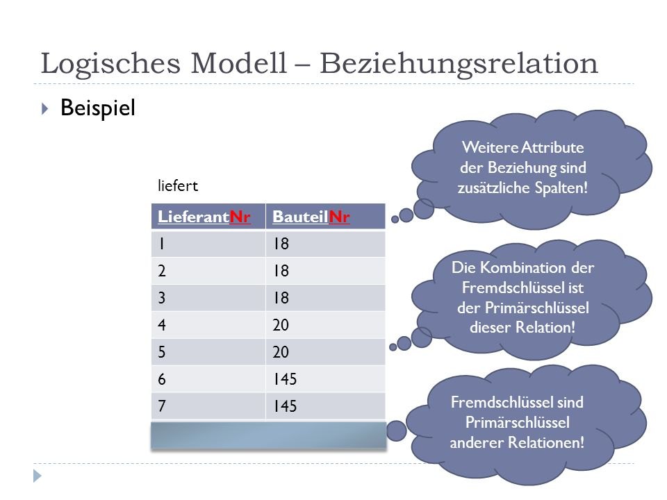 Logisches Modell – Beziehungsrelation