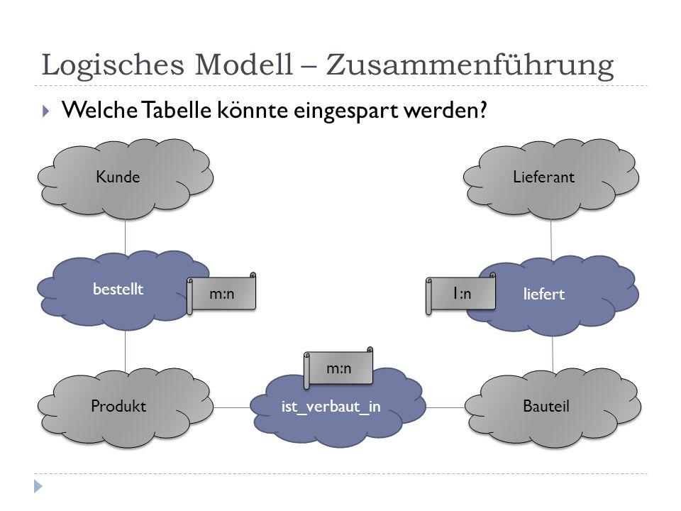 Logisches Modell – Zusammenführung