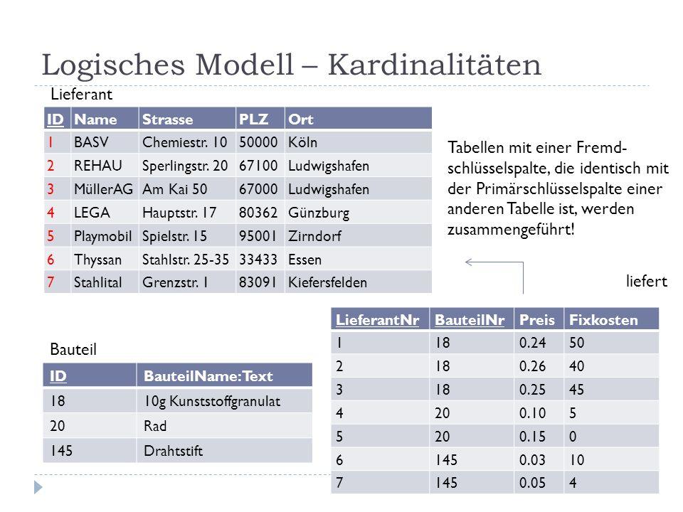 Logisches Modell – Kardinalitäten