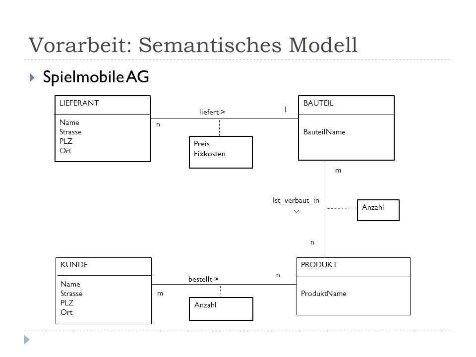 Vorarbeit: Semantisches Modell